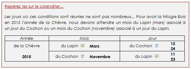 Cochon-Chèvre-Lapin